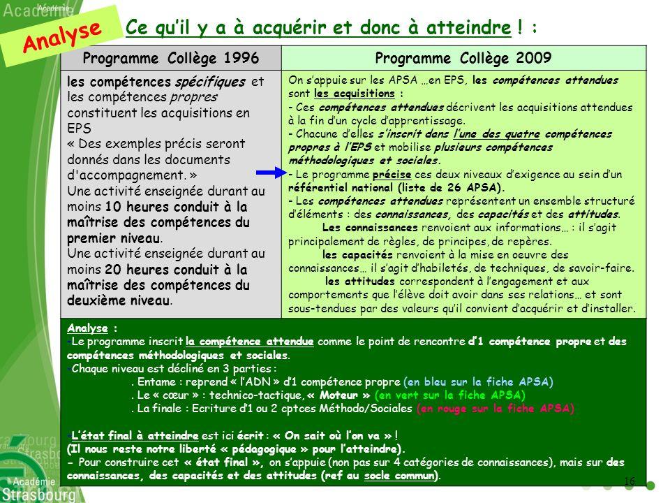 Programme Collège 1996Programme Collège 2009 les compétences spécifiques et les compétences propres constituent les acquisitions en EPS « Des exemples