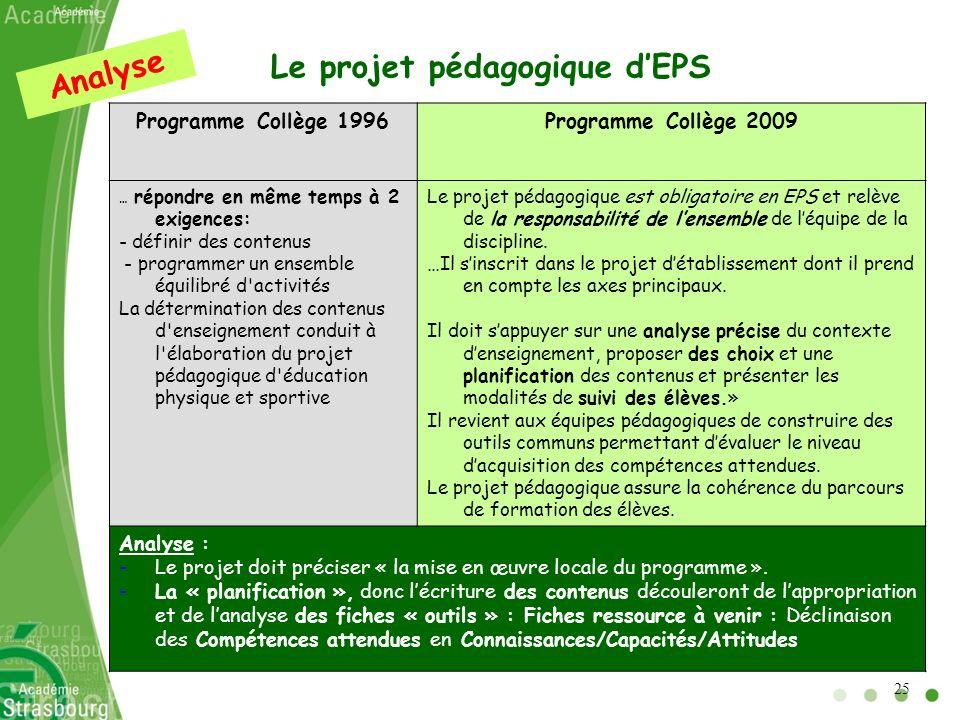 Le projet pédagogique dEPS Programme Collège 1996Programme Collège 2009 … répondre en même temps à 2 exigences: - définir des contenus - programmer un