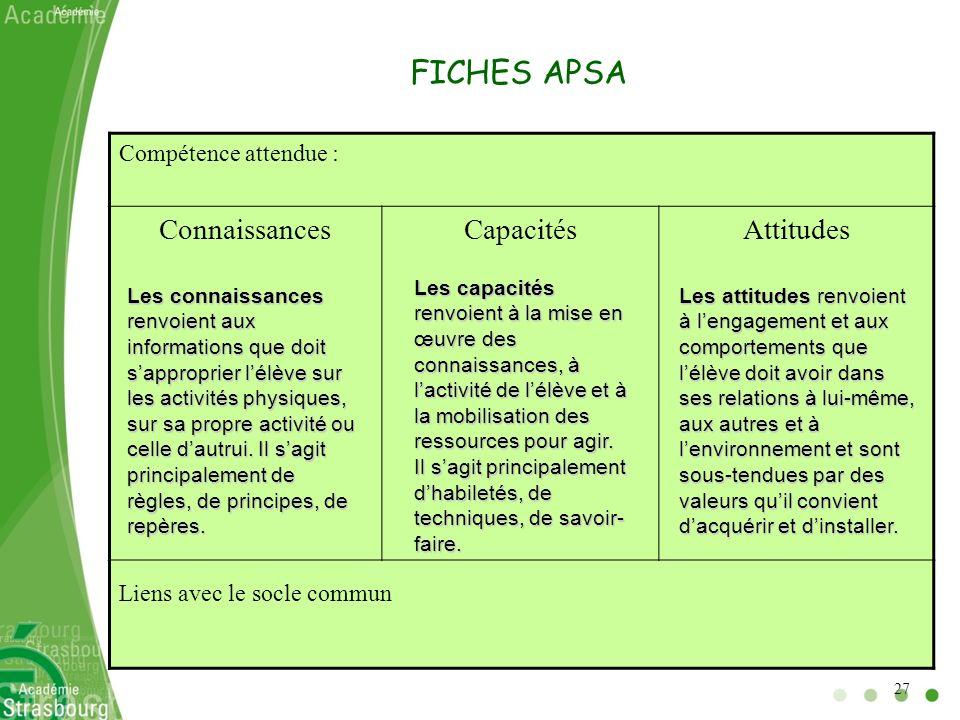 FICHES APSA Compétence attendue : ConnaissancesCapacitésAttitudes Liens avec le socle commun Les connaissances renvoient aux informations que doit sap