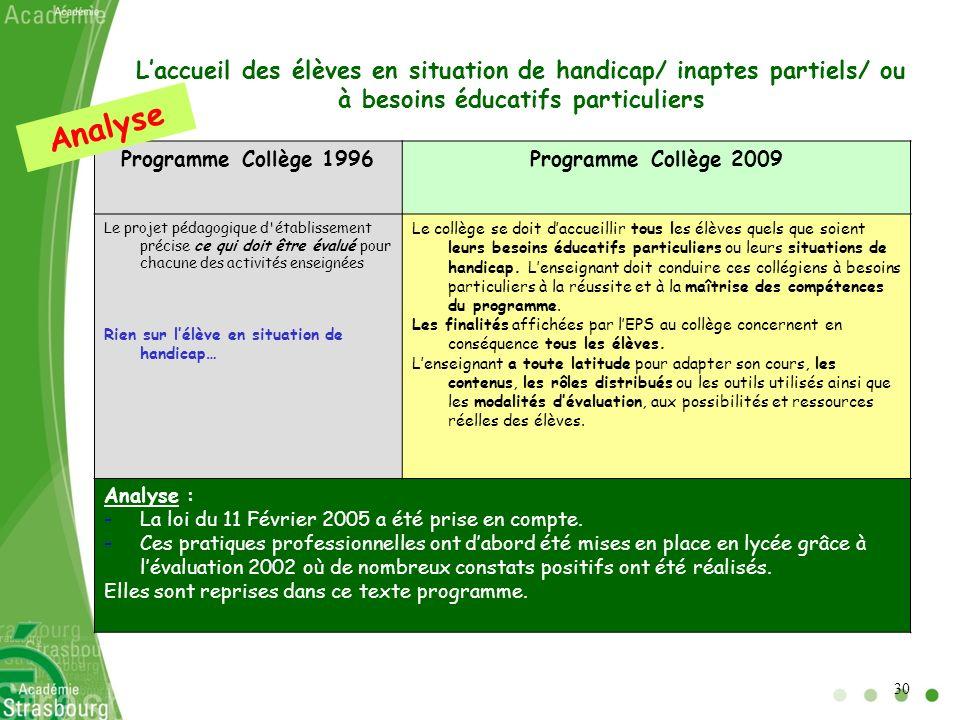 Laccueil des élèves en situation de handicap/ inaptes partiels/ ou à besoins éducatifs particuliers Programme Collège 1996Programme Collège 2009 Le pr