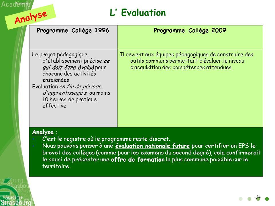 L Evaluation Programme Collège 1996Programme Collège 2009 Le projet pédagogique d'établissement précise ce qui doit être évalué pour chacune des activ