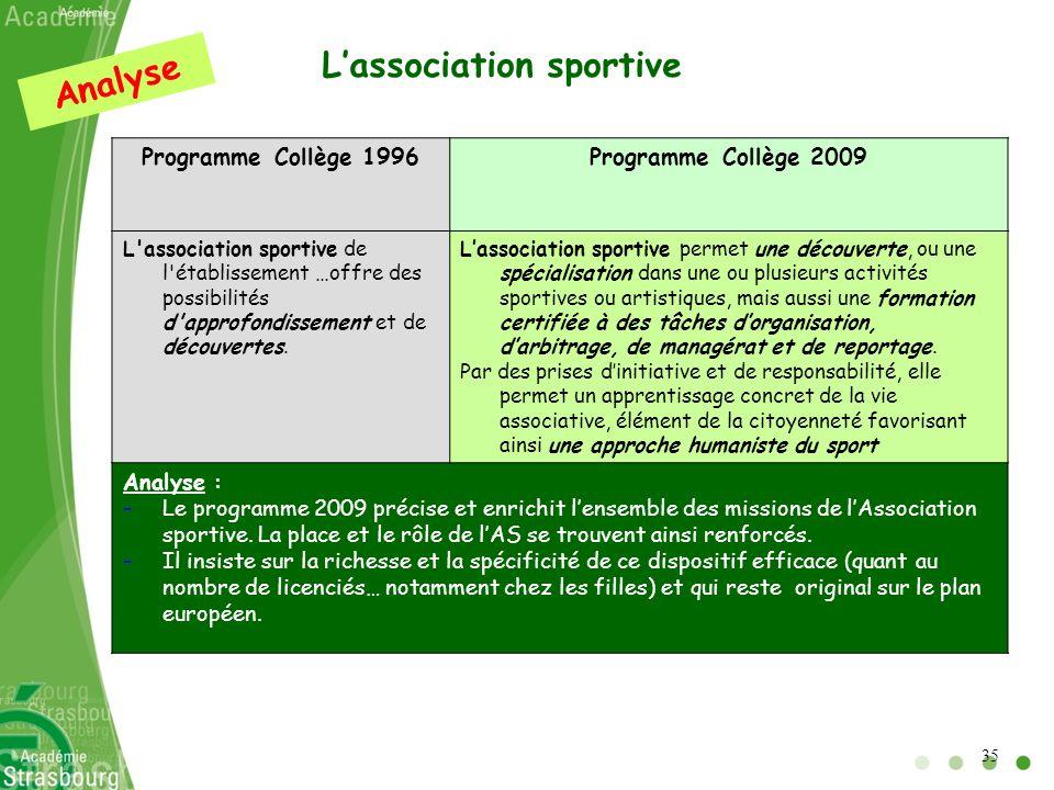 Lassociation sportive Programme Collège 1996Programme Collège 2009 L'association sportive de l'établissement …offre des possibilités d'approfondisseme