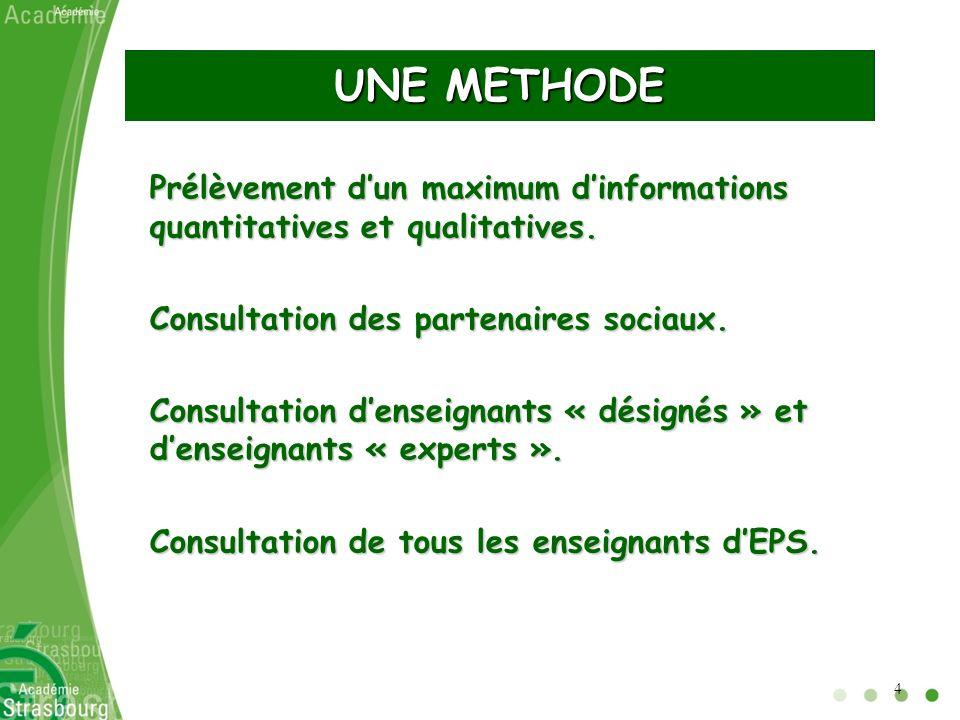 UNE METHODE Prélèvement dun maximum dinformations quantitatives et qualitatives. Consultation des partenaires sociaux. Consultation denseignants « dés
