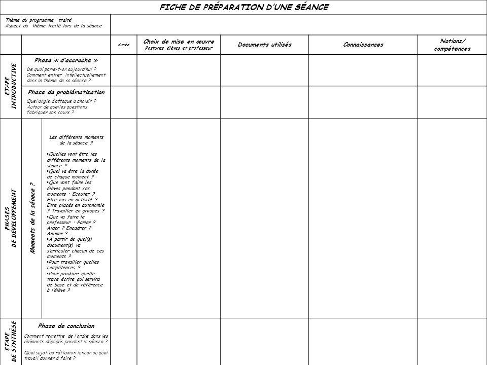 FICHE DE PRÉPARATION DUNE SÉANCE Thème du programme traité Aspect du thème traité lors de la séance durée Choix de mise en œuvre Postures élèves et pr