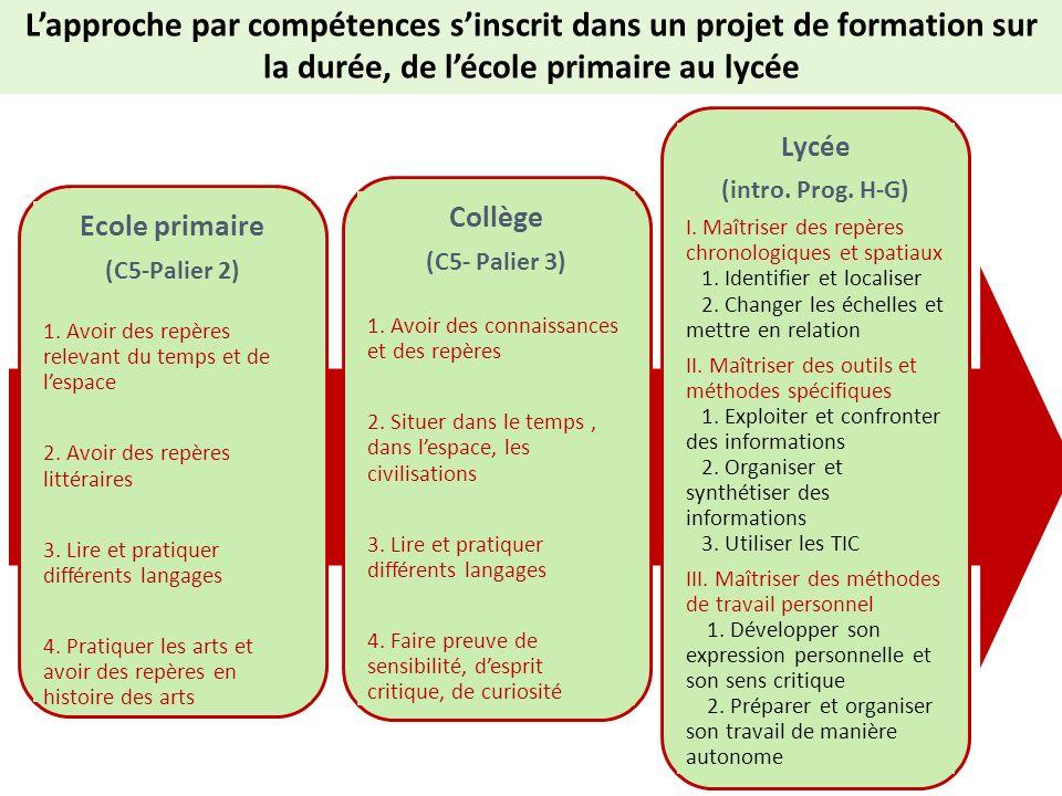 Ecole primaire (C5-Palier 2) 1. Avoir des repères relevant du temps et de lespace 2. Avoir des repères littéraires 3. Lire et pratiquer différents lan