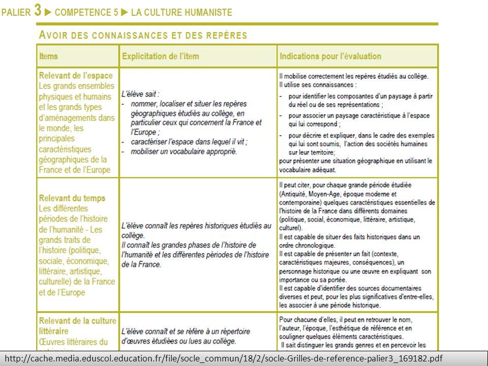 http://cache.media.eduscol.education.fr/file/socle_commun/18/2/socle-Grilles-de-reference-palier3_169182.pdf