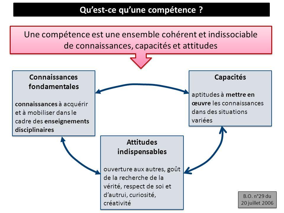 Quest-ce quune compétence ? Une compétence est une ensemble cohérent et indissociable de connaissances, capacités et attitudes Connaissances fondament