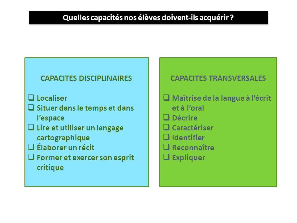 Quelles capacités nos élèves doivent-ils acquérir ? CAPACITES TRANSVERSALES Maîtrise de la langue à lécrit et à loral Décrire Caractériser Identifier