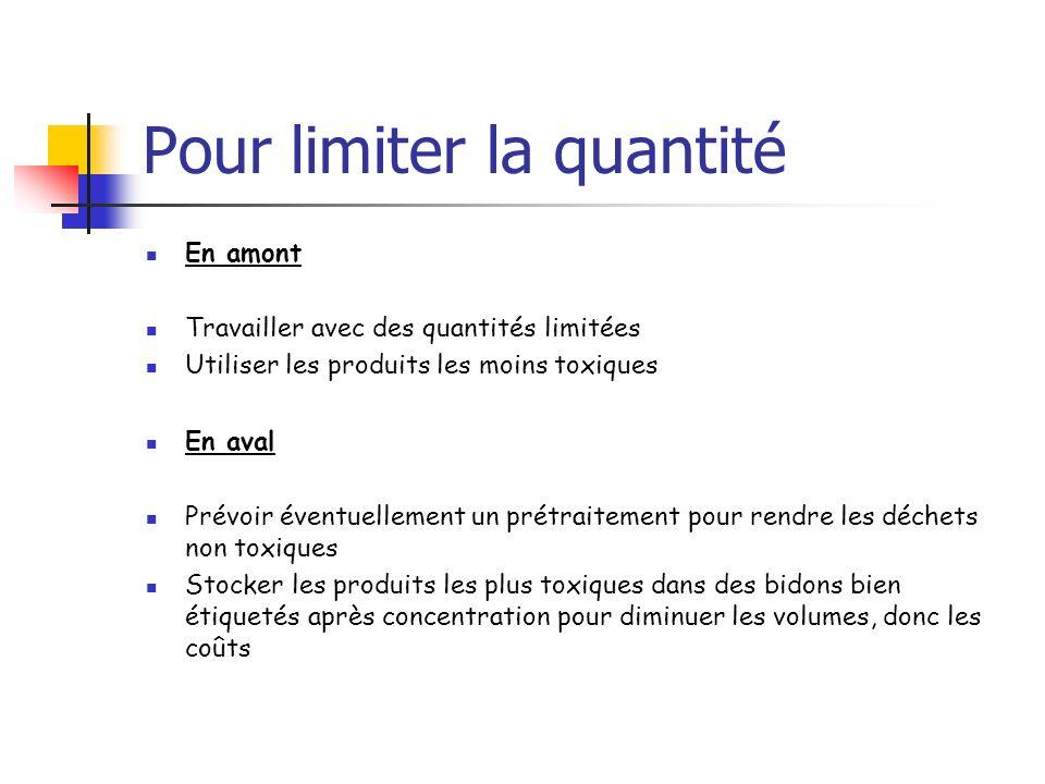 Pour limiter la quantité En amont Travailler avec des quantités limitées Utiliser les produits les moins toxiques En aval Prévoir éventuellement un pr