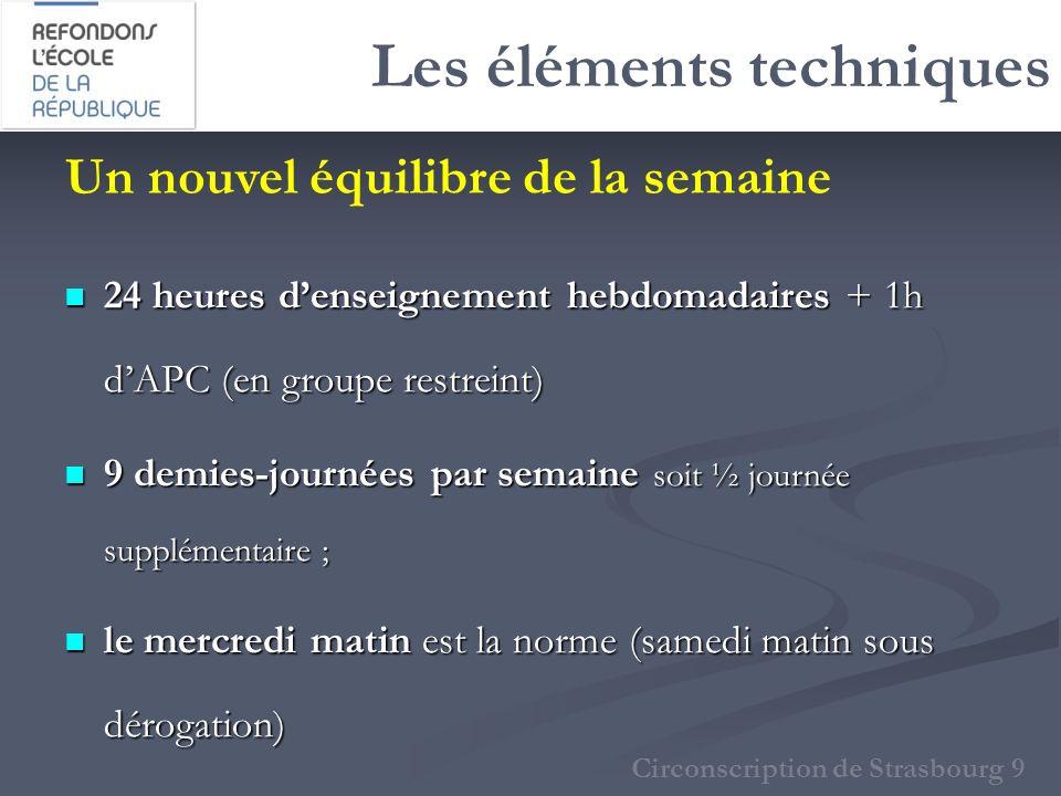 Les éléments techniques 24 heures denseignement hebdomadaires + 1h dAPC (en groupe restreint) 24 heures denseignement hebdomadaires + 1h dAPC (en grou