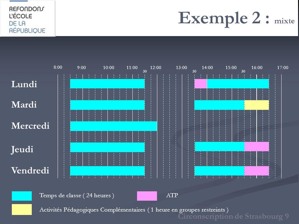 Exemple 2 : mixte Circonscription de Strasbourg 9 8:00 9:0010:0011:0012:0013:0015:0014:0017:0016:00 Lundi Mardi Mercredi Jeudi Vendredi Temps de class