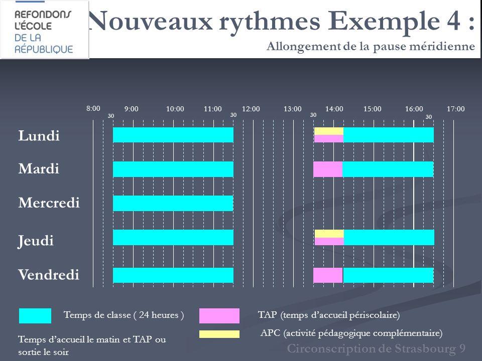 Nouveaux rythmes Exemple 4 : Allongement de la pause méridienne Circonscription de Strasbourg 9 8:00 9:0010:0011:0012:0013:0015:0014:0017:0016:00 Lund