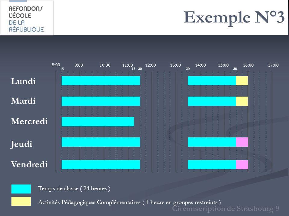 Exemple N°3 Circonscription de Strasbourg 9 8:00 9:0010:0011:0012:0013:0015:0014:0017:0016:00 Lundi Mardi Mercredi Jeudi Vendredi Temps de classe ( 24