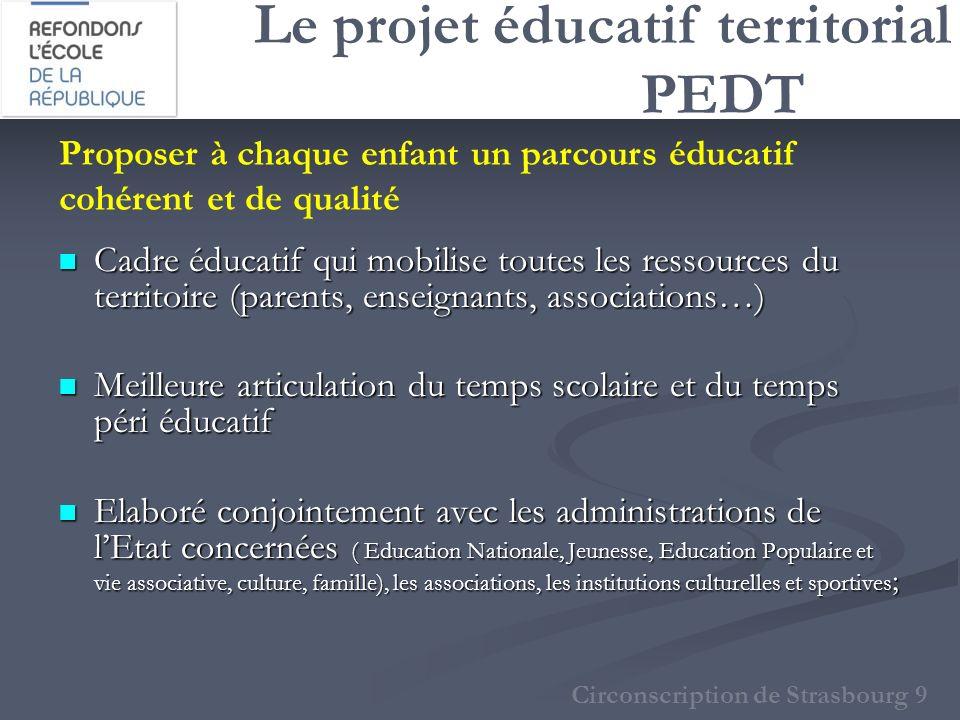 Le projet éducatif territorial PEDT Cadre éducatif qui mobilise toutes les ressources du territoire (parents, enseignants, associations…) Cadre éducat