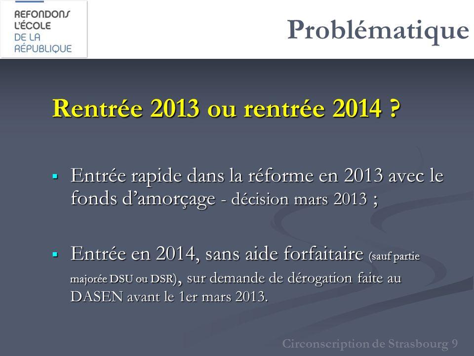 Problématique Rentrée 2013 ou rentrée 2014 ? Entrée rapide dans la réforme en 2013 avec le fonds damorçage - décision mars 2013 ; Entrée rapide dans l