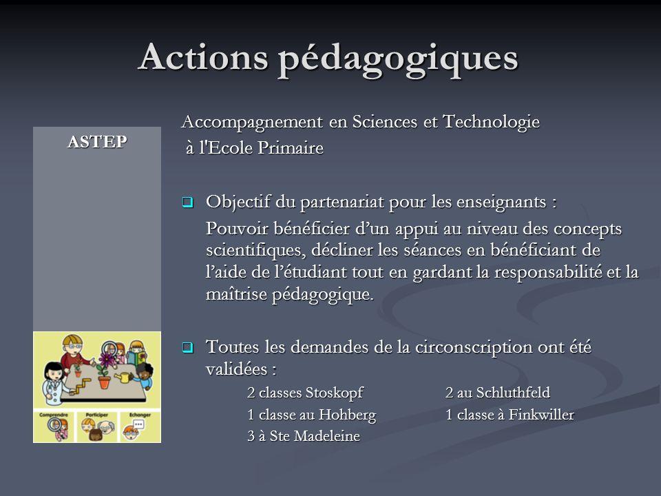 Actions pédagogiques ASTEP Accompagnement en Sciences et Technologie à l'Ecole Primaire à l'Ecole Primaire Objectif du partenariat pour les enseignant