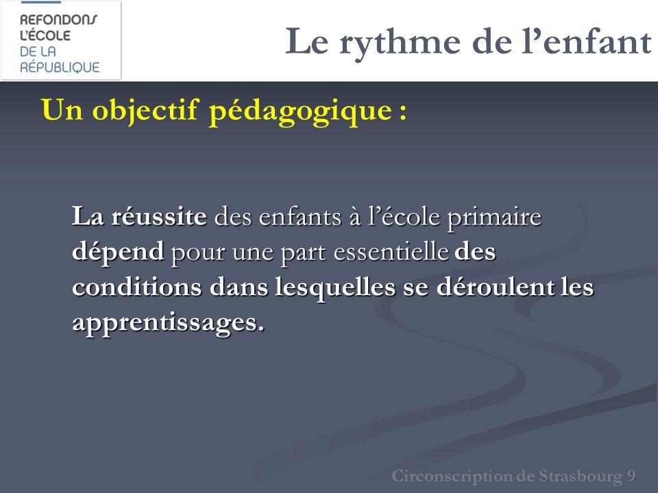 Exemple N°3 Circonscription de Strasbourg 9 8:00 9:0010:0011:0012:0013:0015:0014:0017:0016:00 Lundi Mardi Mercredi Jeudi Vendredi Temps de classe ( 24 heures ) Activités Pédagogiques Complémentaires ( 1 heure en groupes restreints ) 30 15 30