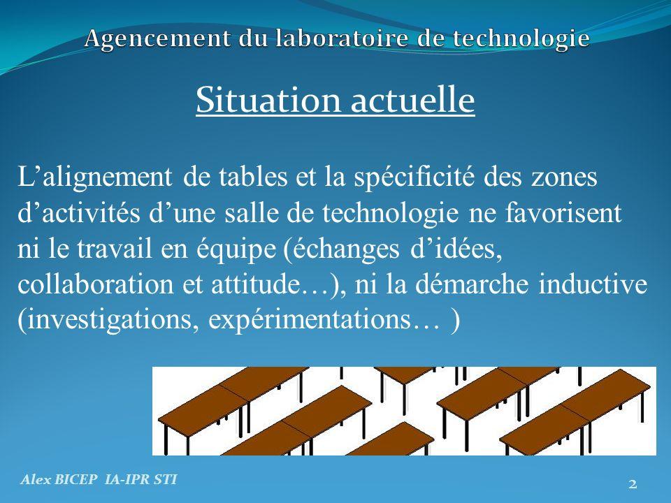 2 Situation actuelle Lalignement de tables et la spécificité des zones dactivités dune salle de technologie ne favorisent ni le travail en équipe (éch