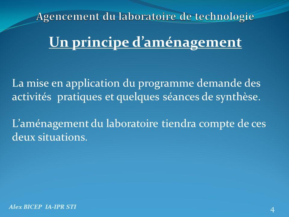 Alex BICEP IA-IPR STI 4 La mise en application du programme demande des activités pratiques et quelques séances de synthèse. Laménagement du laboratoi