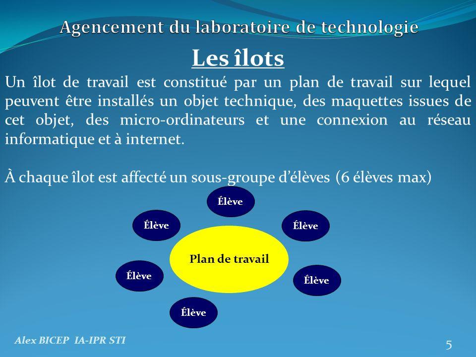 Alex BICEP IA-IPR STI 5 Les îlots Un îlot de travail est constitué par un plan de travail sur lequel peuvent être installés un objet technique, des ma