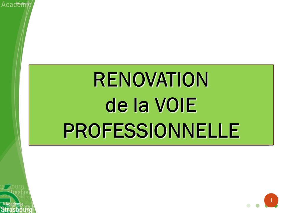 RENOVATION de la VOIE PROFESSIONNELLE RENOVATION RENOVATION RENOVATION 1