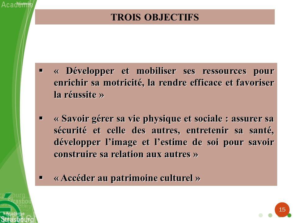 TROIS OBJECTIFS « Développer et mobiliser ses ressources pour enrichir sa motricité, la rendre efficace et favoriser la réussite » « Développer et mob