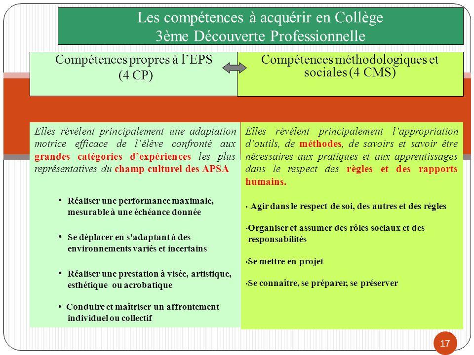 Les compétences à acquérir en Collège 3ème Découverte Professionnelle Compétences propres à lEPS (4 CP) Compétences méthodologiques et sociales (4 CMS