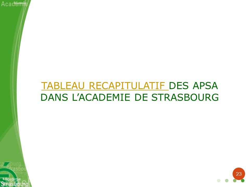 TABLEAU RECAPITULATIF TABLEAU RECAPITULATIF DES APSA DANS LACADEMIE DE STRASBOURG 23