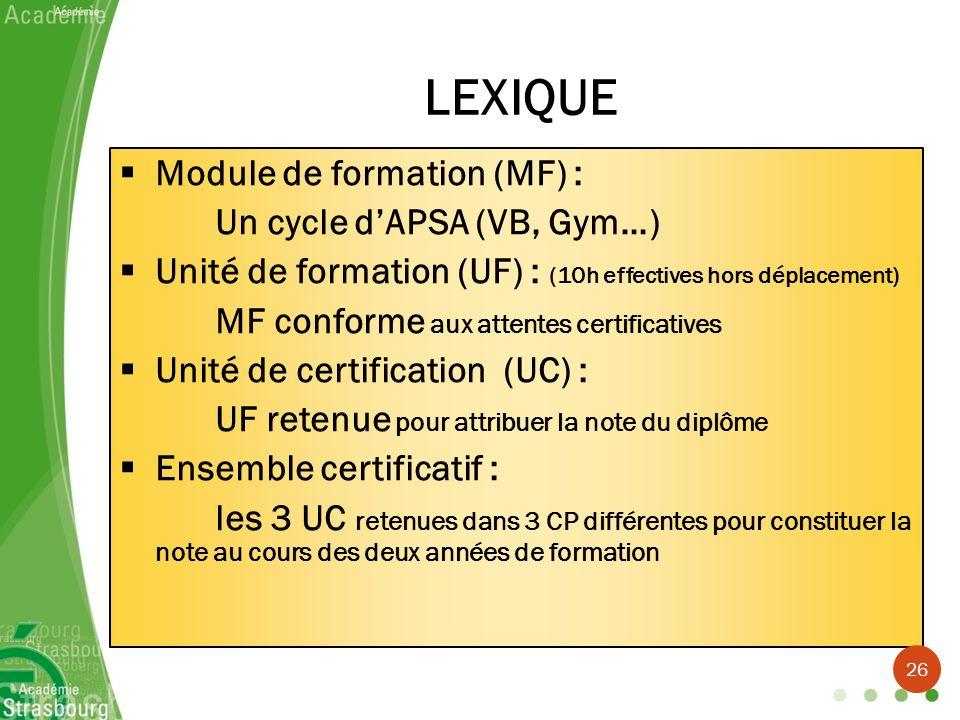 Module de formation (MF) : Un cycle dAPSA (VB, Gym…) Unité de formation (UF) : (10h effectives hors déplacement) MF conforme aux attentes certificativ