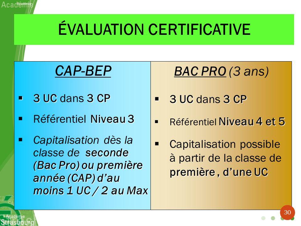 CAP-BEP 3 UC3 CP 3 UC dans 3 CP Niveau 3 Référentiel Niveau 3 seconde (Bac Pro) ou première année (CAP) dau moins 1 UC / 2 au Max Capitalisation dès l