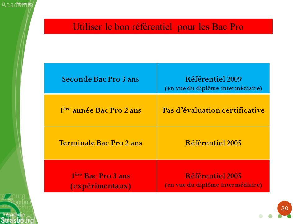 Utiliser le bon référentiel pour les Bac Pro Seconde Bac Pro 3 ansRéférentiel 2009 (en vue du diplôme intermédiaire) 1 ère année Bac Pro 2 ansPas déva