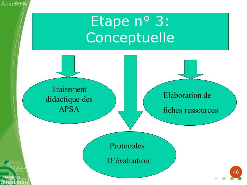 Etape n° 3: Conceptuelle Traitement didactique des APSA Elaboration de fiches ressources Protocoles Dévaluation 46