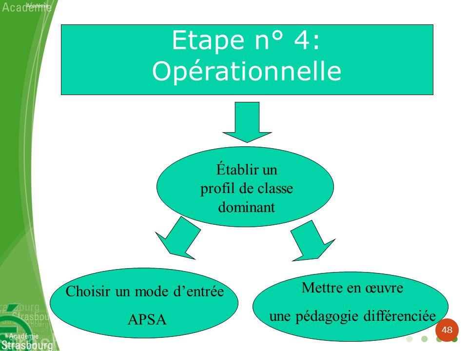 Etape n° 4: Opérationnelle Établir un profil de classe dominant Choisir un mode dentrée APSA Mettre en œuvre une pédagogie différenciée 48
