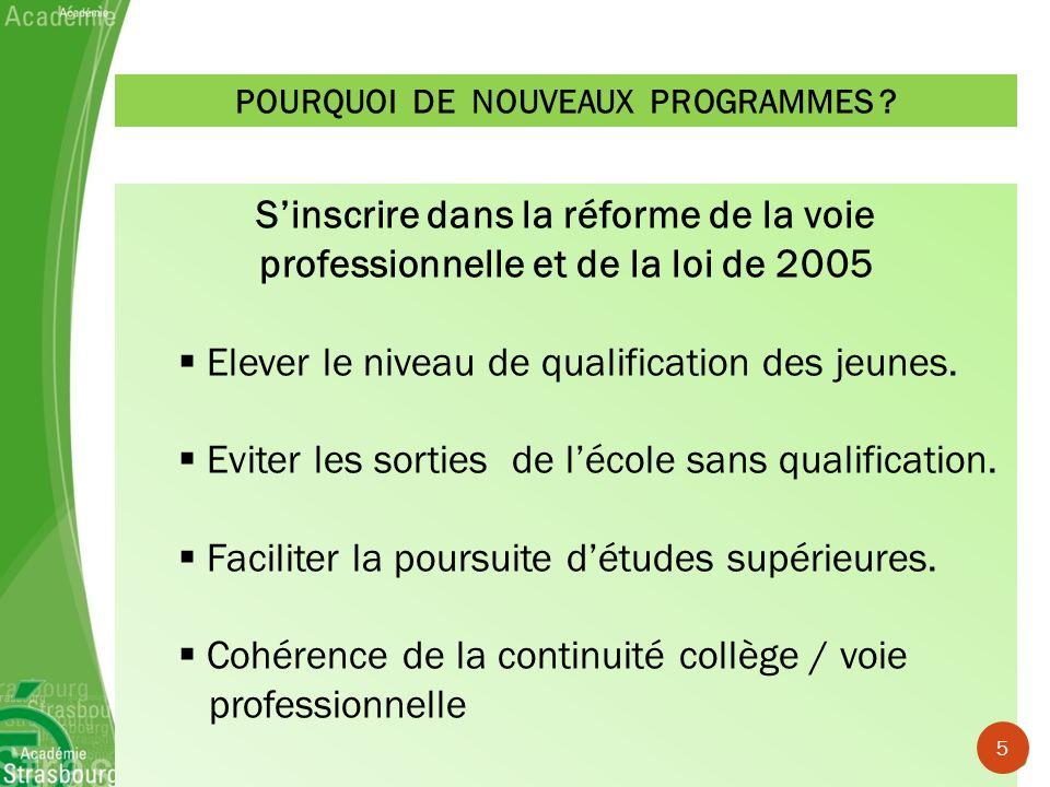 Sinscrire dans la réforme de la voie professionnelle et de la loi de 2005 Elever le niveau de qualification des jeunes. Eviter les sorties de lécole s