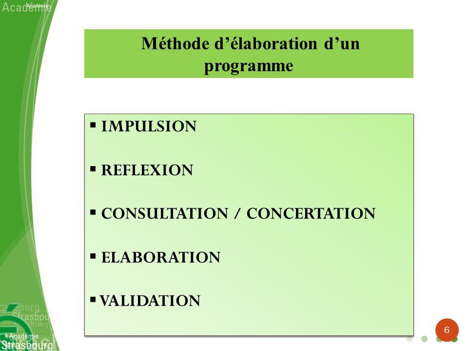 Méthode délaboration dun programme IMPULSION REFLEXION CONSULTATION / CONCERTATION ELABORATION VALIDATION IMPULSION REFLEXION CONSULTATION / CONCERTAT