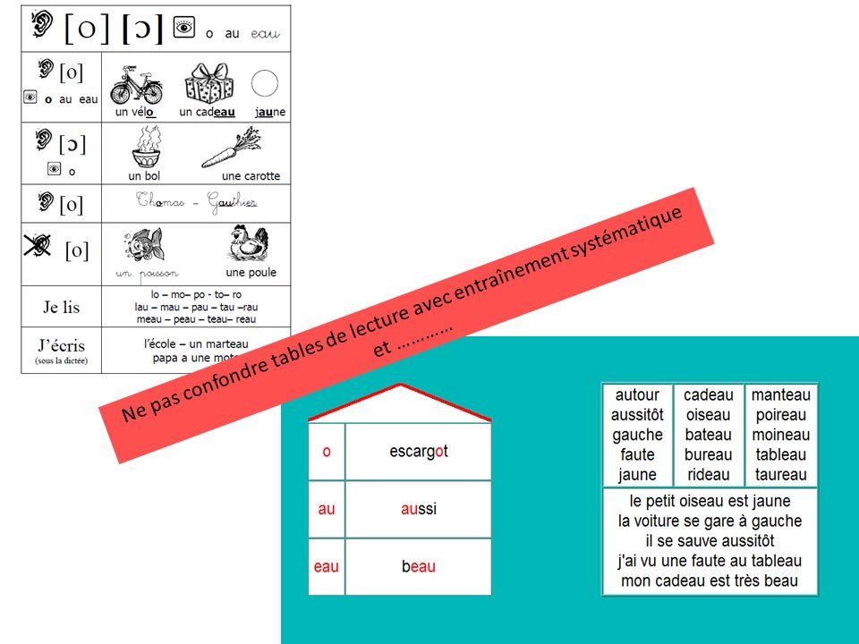 Ne pas confondre tables de lecture avec entraînement systématique et …………