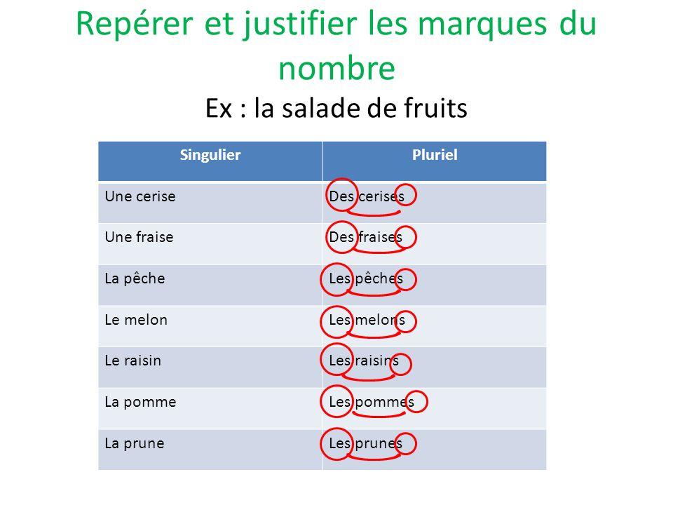 Repérer et justifier les marques du nombre Ex : la salade de fruits SingulierPluriel Une ceriseDes cerises Une fraiseDes fraises La pêcheLes pêches Le