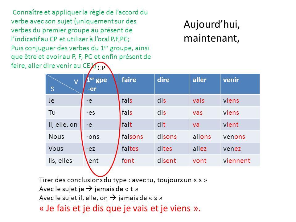 Connaître et appliquer la règle de laccord du verbe avec son sujet (uniquement sur des verbes du premier groupe au présent de lindicatif au CP et util