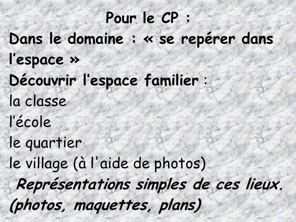 Pour le CP : Dans le domaine : « se repérer dans lespace » Découvrir lespace familier : la classe lécole le quartier le village (à l'aide de photos) R