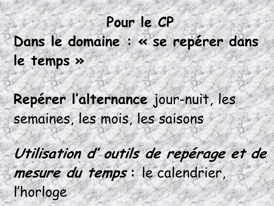 Pour le CP Dans le domaine : « se repérer dans le temps » Repérer lalternance jour-nuit, les semaines, les mois, les saisons Utilisation d outils de r
