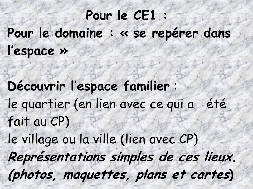 Pour le CE1 : Pour le domaine : « se repérer dans lespace » Découvrir lespace familier : le quartier (en lien avec ce qui a été fait au CP) le village