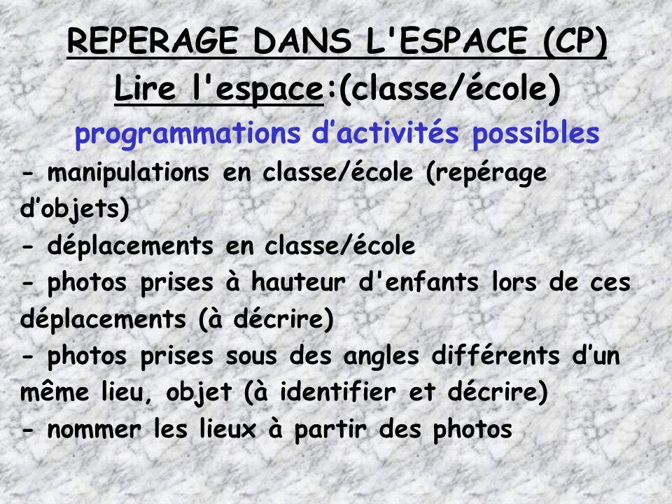 REPERAGE DANS L'ESPACE (CP) Lire l'espace:(classe/école) programmations dactivités possibles - manipulations en classe/école (repérage dobjets) - dépl