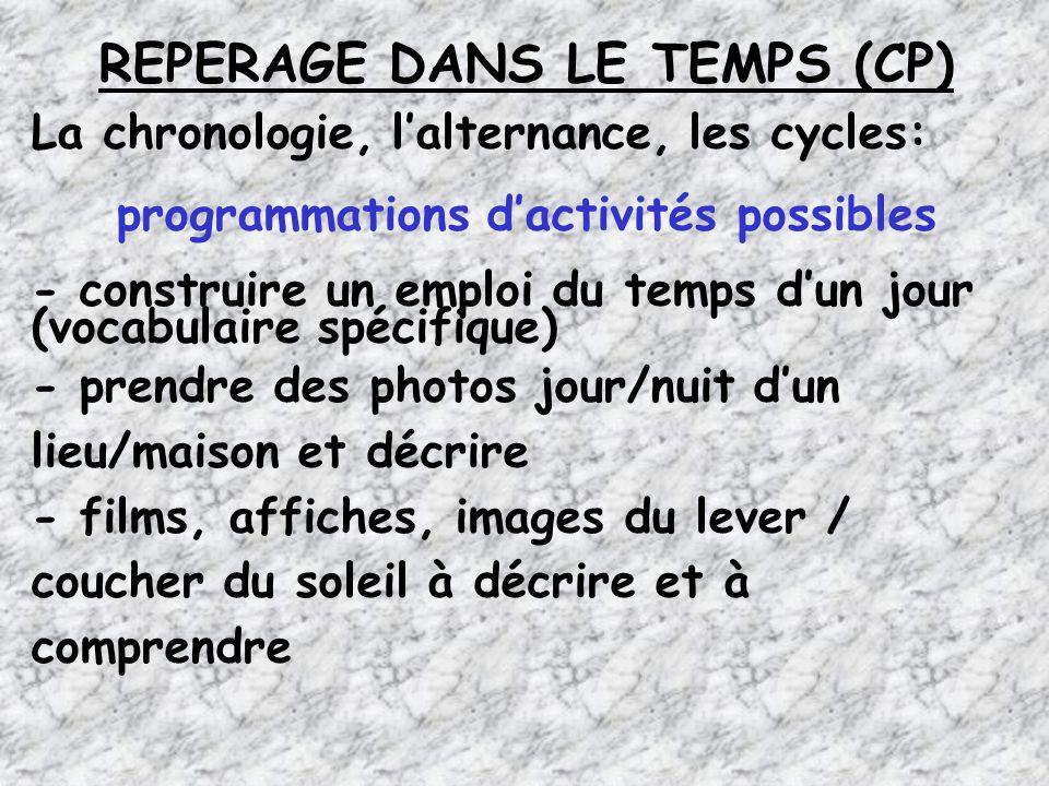 REPERAGE DANS LE TEMPS (CP) La chronologie, lalternance, les cycles: programmations dactivités possibles - construire un emploi du temps dun jour (voc