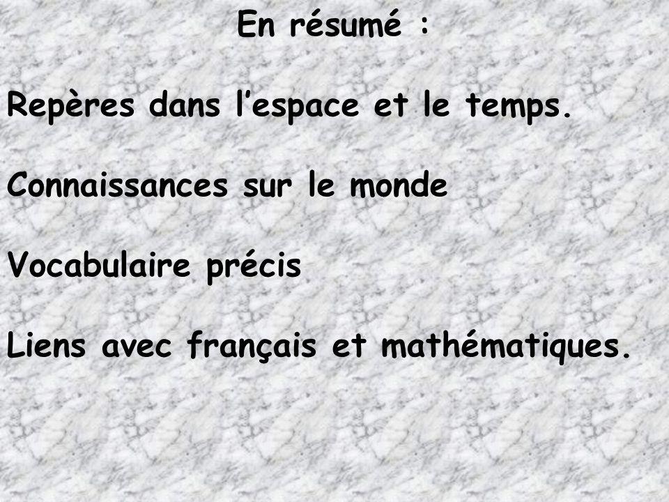 En résumé : Repères dans lespace et le temps. Connaissances sur le monde Vocabulaire précis Liens avec français et mathématiques.