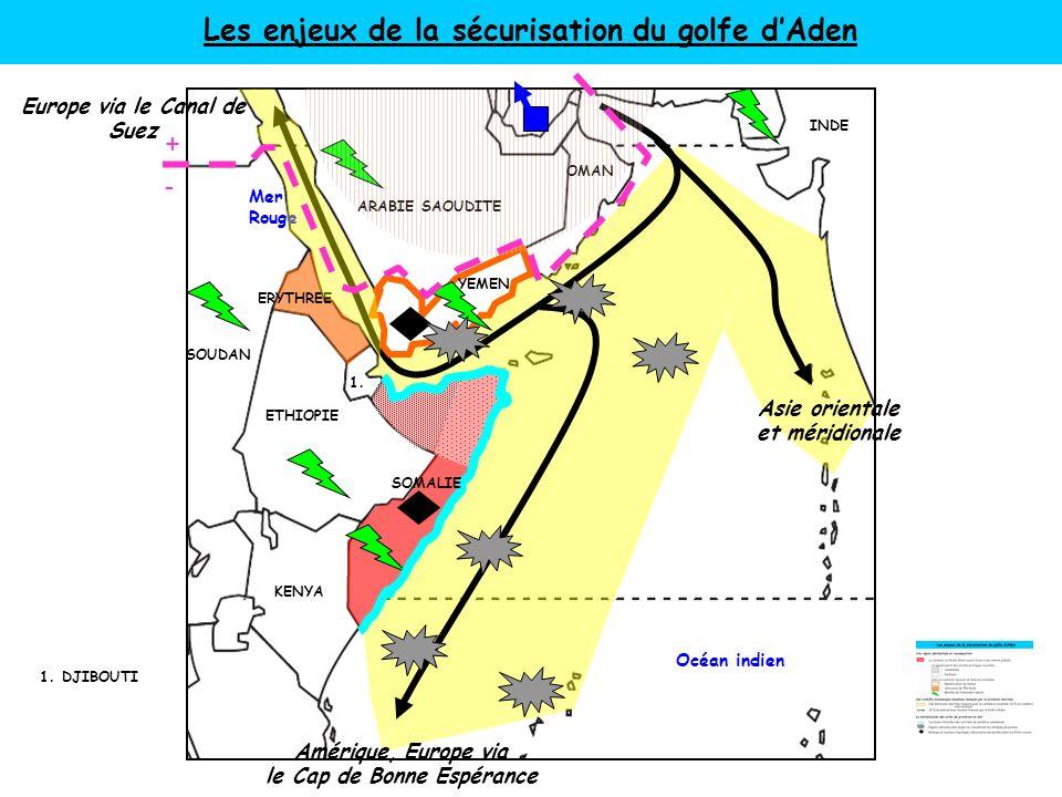 Europe via le Canal de Suez Amérique, Europe via le Cap de Bonne Espérance Océan indien Mer Rouge INDE ETHIOPIE KENYA ARABIE SAOUDITE SOMALIE YEMEN ER
