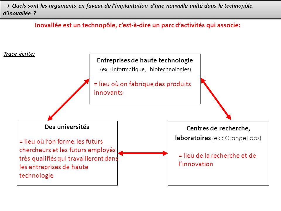 Des universités Centres de recherche, laboratoires (ex : Orange Labs ) Entreprises de haute technologie (ex : informatique, biotechnologies ) Inovallé