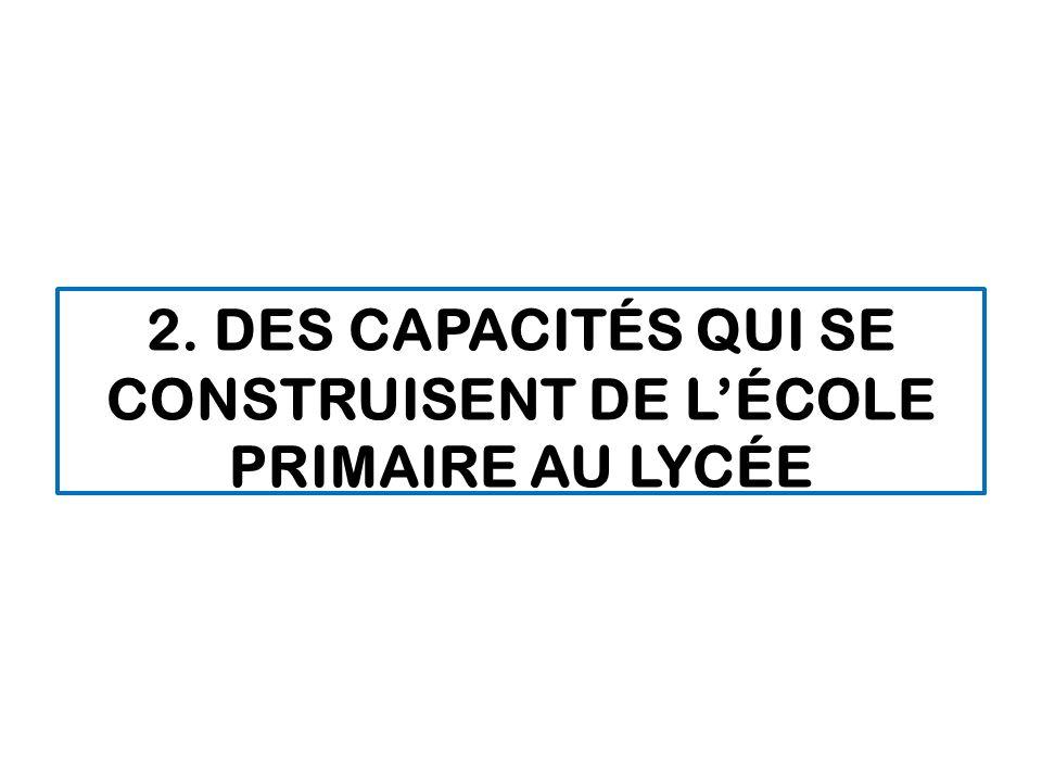 2. DES CAPACITÉS QUI SE CONSTRUISENT DE LÉCOLE PRIMAIRE AU LYCÉE