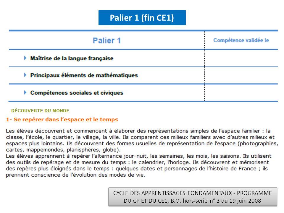 Palier 1 (fin CE1) CYCLE DES APPRENTISSAGES FONDAMENTAUX - PROGRAMME DU CP ET DU CE1, B.O. hors-série n° 3 du 19 juin 2008