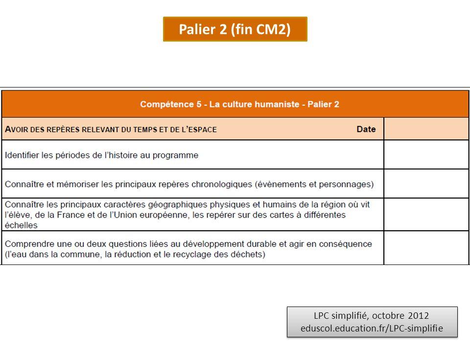 Localiser et situer au collège LPC simplifié, octobre 2012 eduscol.education.fr/LPC-simplifie LPC simplifié, octobre 2012 eduscol.education.fr/LPC-simplifie