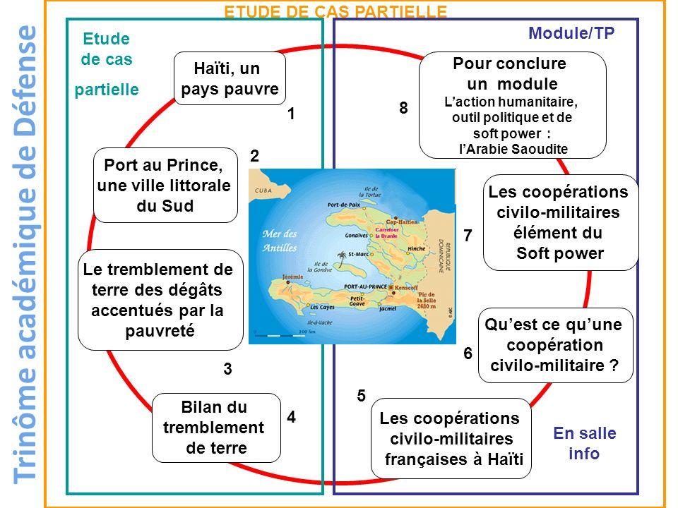 Trinôme académique de Défense Etude de cas partielle Module/TP ETUDE DE CAS PARTIELLE Port au Prince, une ville littorale du Sud Haïti, un pays pauvre